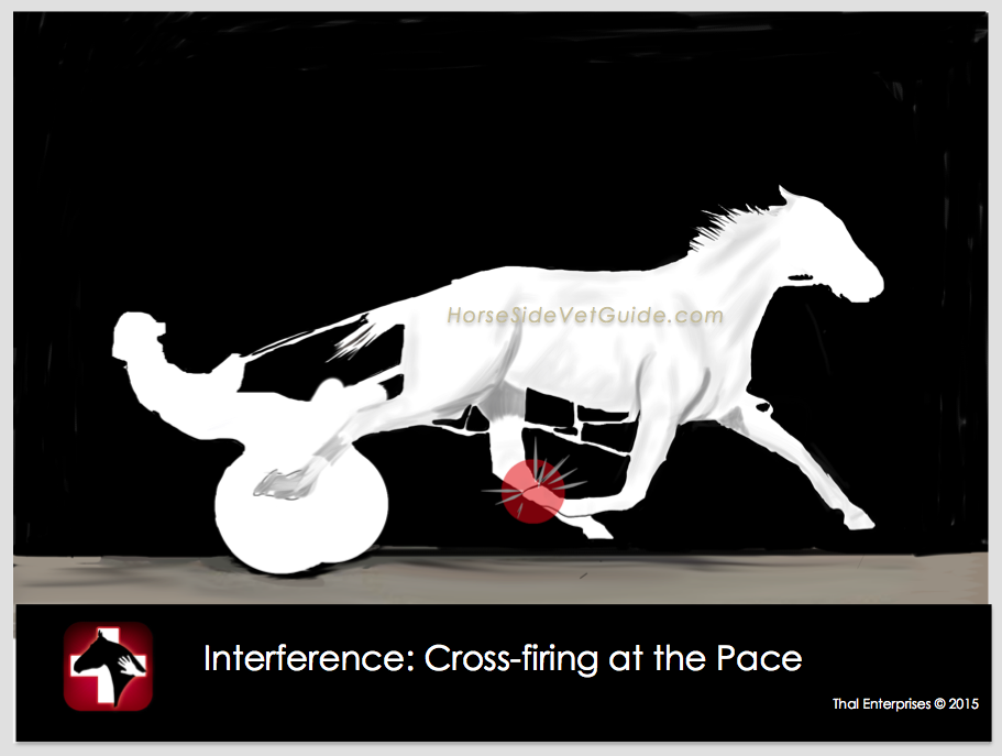 Interference Crossfiring at the Pace